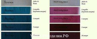 Как покрасить ткань марганцовкой в домашних условиях