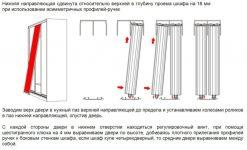 Как установить двери в шкаф купе инструкция