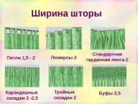 Как рассчитать длину шторы на ленте