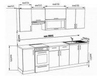 Стандартная высота нижних кухонных шкафов