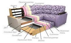 Какой поролон используется для диванов