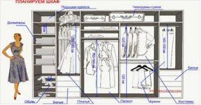 Как спроектировать шкаф купе самому