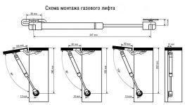 Как установить газлифт на дверцу шкафа