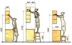 На каком уровне вешать кухонные шкафы